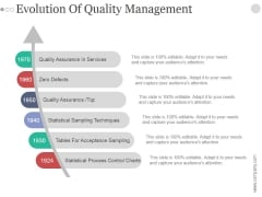 Evolution Of Quality Management Ppt PowerPoint Presentation Design Ideas