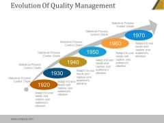 Evolution Of Quality Management Ppt PowerPoint Presentation Files