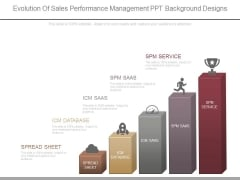 Evolution Of Sales Performance Management Ppt Background Designs