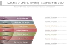 Evolution Of Strategy Template Powerpoint Slide Show
