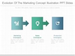 Evolution Of The Marketing Concept Illustration Ppt Slides