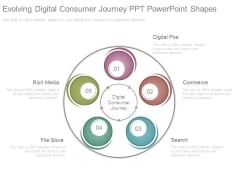 Evolving Digital Consumer Journey Ppt Powerpoint Shapes