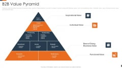Evolving Target Consumer List Through Sectionalization Techniques B2B Value Pyramid Guidelines PDF