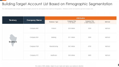 Evolving Target Consumer List Through Sectionalization Techniques Building Target Account List Based On Firmographic Segmentation Information PDF