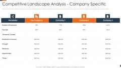 Evolving Target Consumer List Through Sectionalization Techniques Competitive Landscape Analysis Company Specific Topics PDF