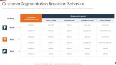 Evolving Target Consumer List Through Sectionalization Techniques Customer Segmentation Based On Behavior Brochure PDF