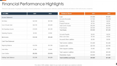 Evolving Target Consumer List Through Sectionalization Techniques Financial Performance Highlights Rules PDF
