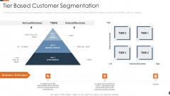 Evolving Target Consumer List Through Sectionalization Techniques Tier Based Customer Segmentation Professional PDF