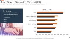 Evolving Target Consumer List Through Sectionalization Techniques Top B2B Lead Generating Channel Marketing Summary PDF