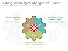 Evolving Technological Changes Ppt Slides