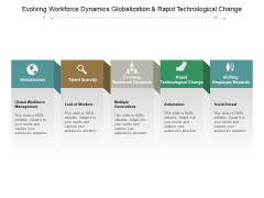 Evolving Workforce Dynamics Globalization And Rapid Technological Change Ppt PowerPoint Presentation Styles Model