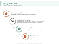 Examining The Industry Environment Of Company Entry Barriers Ppt Infographics Model PDF
