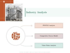 Examining The Industry Environment Of Company Industry Analysis Ppt Portfolio Show PDF