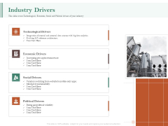 Examining The Industry Environment Of Company Industry Drivers Ppt Professional Introduction PDF