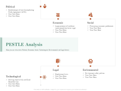 Examining The Industry Environment Of Company PESTLE Analysis Ppt Ideas PDF