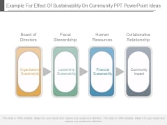 Example For Effect Of Sustainability On Community Ppt Powerpoint Ideas