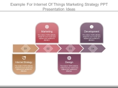 Example For Internet Of Things Marketing Strategy Ppt Presentation Ideas