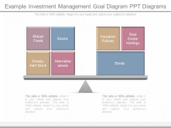 Example Investment Management Goal Diagram Ppt Diagrams