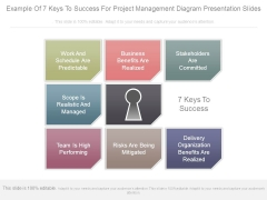 Example Of 7 Keys To Success For Project Management Diagram Presentation Slides