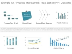 Example Of 7 Process Improvement Tools Sample Ppt Diagrams