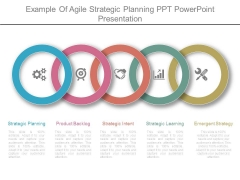 Example Of Agile Strategic Planning Ppt Powerpoint Presentation