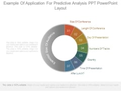 Example Of Application For Predictive Analysis Ppt Powerpoint Layout