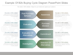 Example Of B2b Buying Cycle Diagram Powerpoint Slides