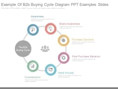 Example Of B2b Buying Cycle Diagram Ppt Examples Slides