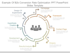 Example Of B2b Conversion Rate Optimization Ppt Powerpoint Slides Template
