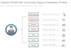 Example Of B2b Path To Purchase Diagram Presentation Portfolio