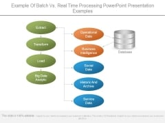 Example Of Batch Vs Real Time Processing Powerpoint Presentation Examples