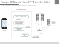 Example Of Blacklist Tools Ppt Examples Slides