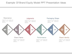 Example Of Brand Equity Model Ppt Presentation Ideas