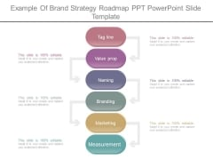 Example Of Brand Strategy Roadmap Ppt Powerpoint Slide Template