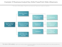 Example Of Business Analyst Key Skills Powerpoint Slide Influencers