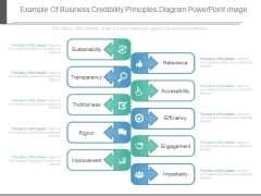 Example Of Business Credibility Principles Diagram Powerpoint Image