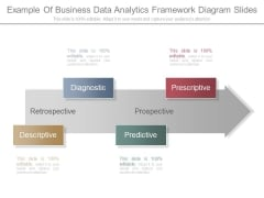 Example Of Business Data Analytics Framework Diagram Slides