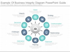 Example Of Business Integrity Diagram Powerpoint Guide