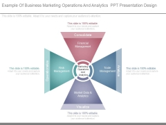 Example Of Business Marketing Operations And Analytics Ppt Presentation Design