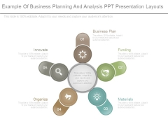 Example Of Business Planning And Analysis Ppt Presentation Layouts
