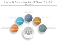 Example Of Business User Driven Bi Diagram Powerpoint Templates