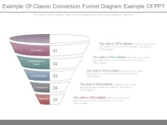 Example Of Classic Conversion Funnel Diagram Example Of Ppt