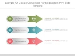 Example Of Classic Conversion Funnel Diagram Ppt Slide Template