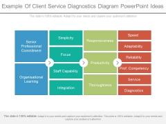 Example Of Client Service Diagnostics Diagram Powerpoint Ideas