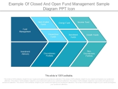 Example Of Closed And Open Fund Management Sample Diagram Ppt Icon