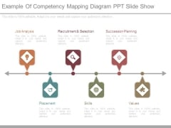 Example Of Competency Mapping Diagram Ppt Slide Show