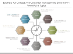 Example Of Contact And Customer Management System Ppt Powerpoint Topics