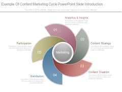 Example Of Content Marketing Cycle Powerpoint Slide Introduction