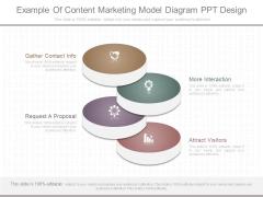 Example Of Content Marketing Model Diagram Ppt Design