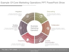 Example Of Core Marketing Operations Ppt Powerpoint Show